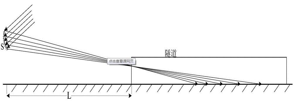 直接反射式太阳光照明系统.png